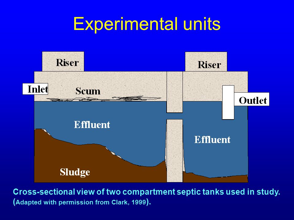 Experimental units Cross-sectional view of two compartment septic tanks used in study.