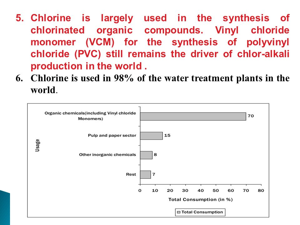 5.Chlorine is largely used in the synthesis of chlorinated organic compounds.