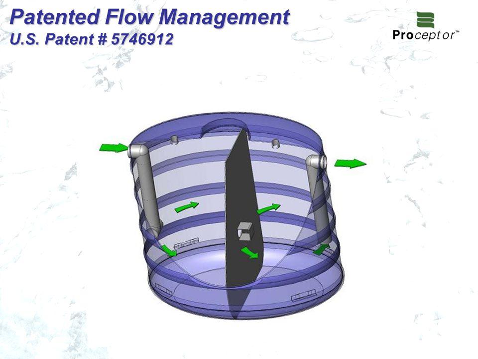 Patented Flow Management U.S. Patent # 5746912