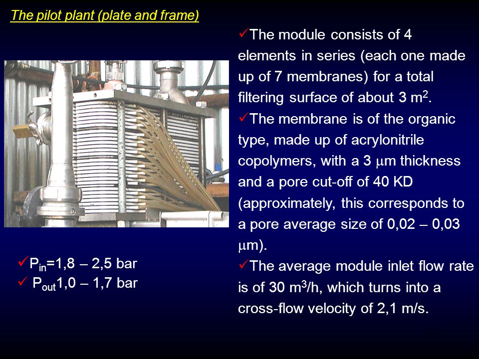 12 P in =1,8 – 2,5 bar P out 1,0 – 1,7 bar The module consists of 4 elements in series (each one made up of 7 membranes) for a total filtering surface of about 3 m 2.