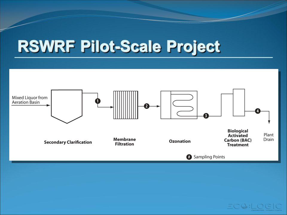RSWRF Pilot-Scale Project