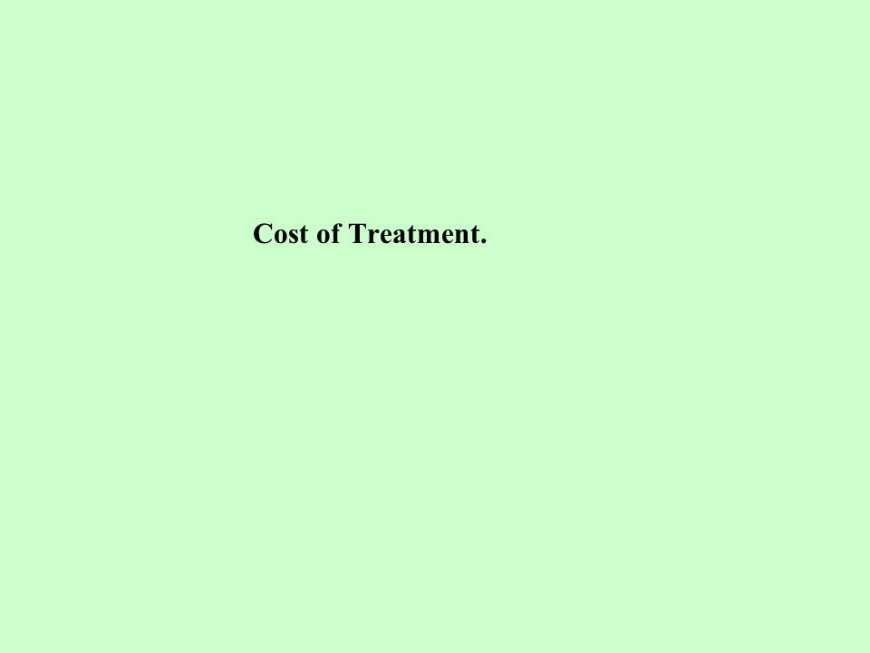 Cost of Treatment.