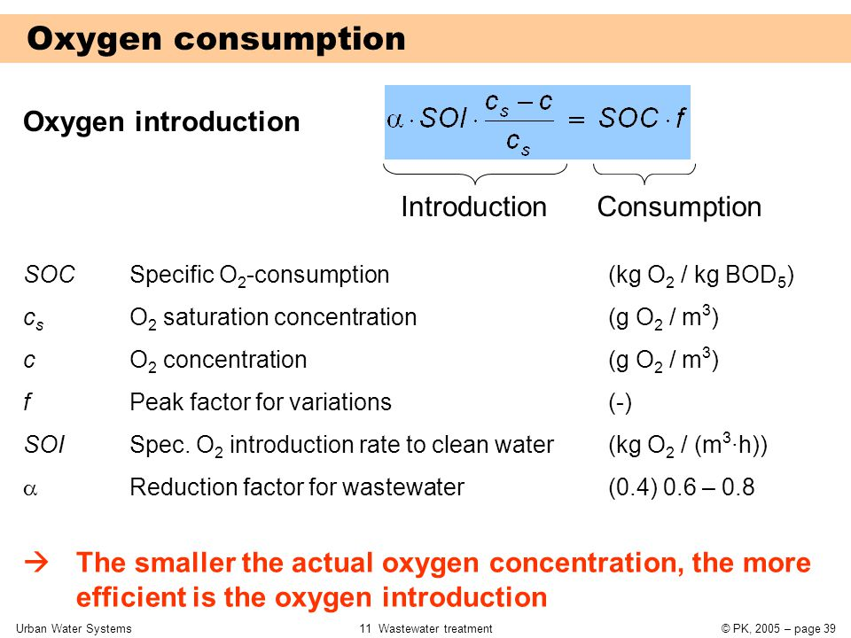 Urban Water Systems11 Wastewater treatment© PK, 2005 – page 39 Oxygen consumption SOC Specific O 2 -consumption (kg O 2 / kg BOD 5 ) Oxygen introducti