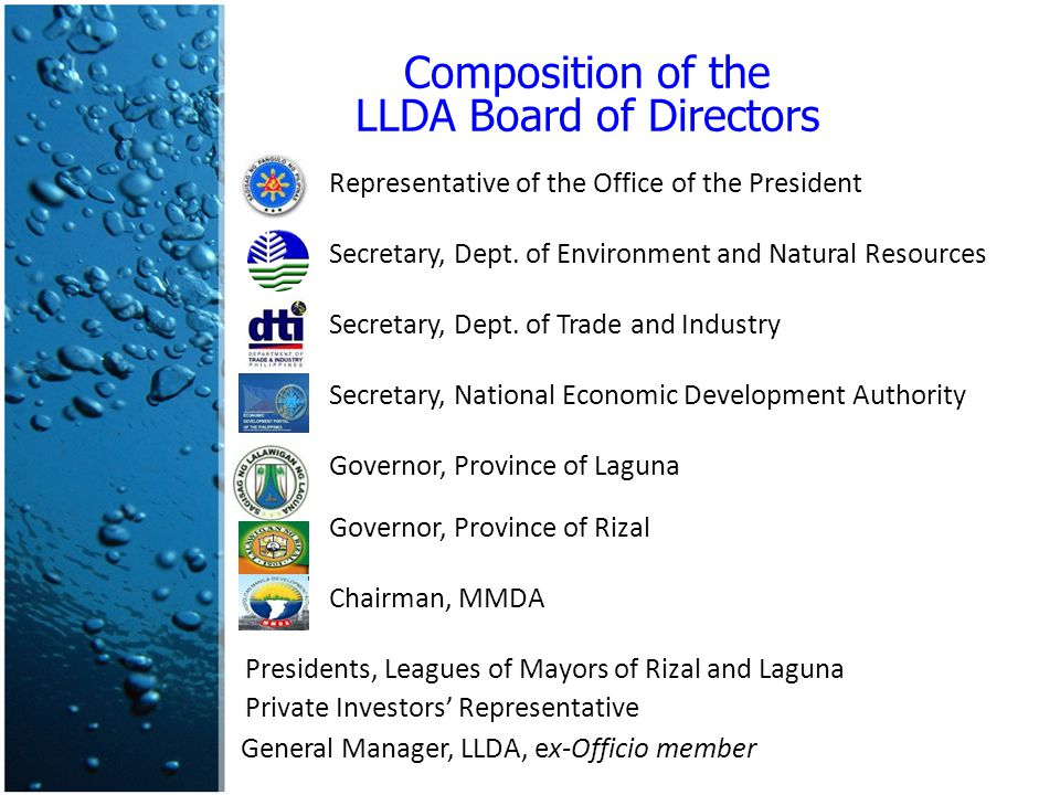 Composition of the LLDA Board of Directors Composition of the LLDA Board of Directors Representative of the Office of the President Secretary, Dept.