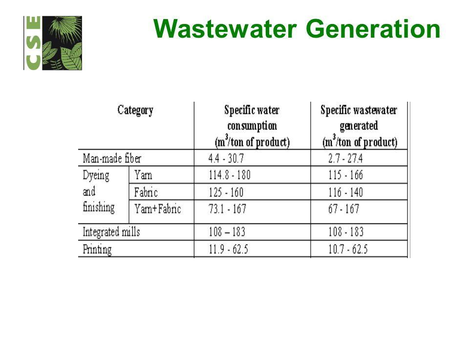 Wastewater Generation