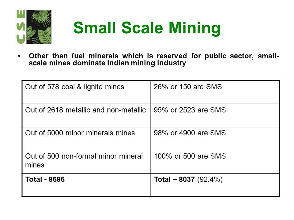 Small Scale Mining Other than fuel minerals which is reserved for public sector, small- scale mines dominate Indian mining industry Out of 578 coal & lignite mines26% or 150 are SMS Out of 2618 metallic and non-metallic95% or 2523 are SMS Out of 5000 minor minerals mines98% or 4900 are SMS Out of 500 non-formal minor mineral mines 100% or 500 are SMS Total - 8696Total – 8037 (92.4%)