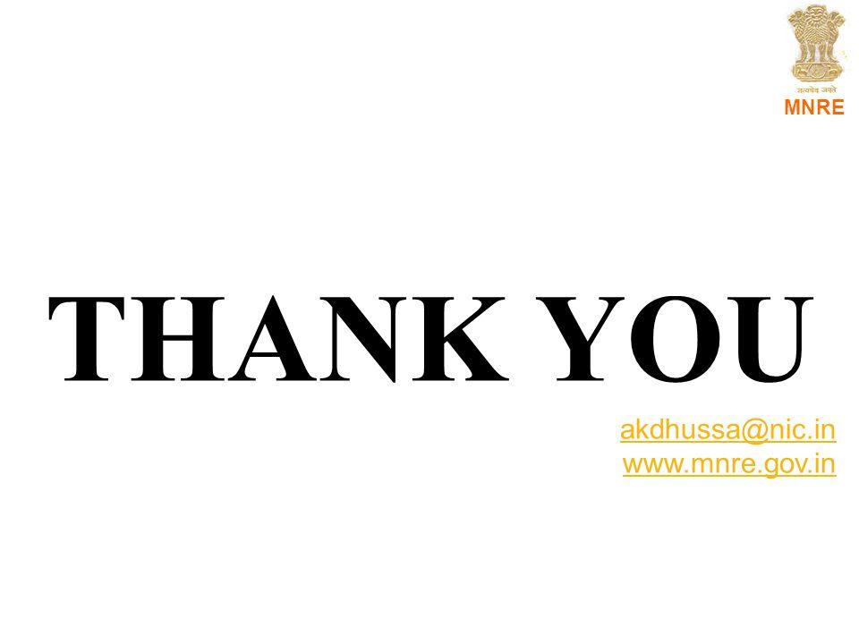 MNRE THANK YOU akdhussa@nic.in www.mnre.gov.in