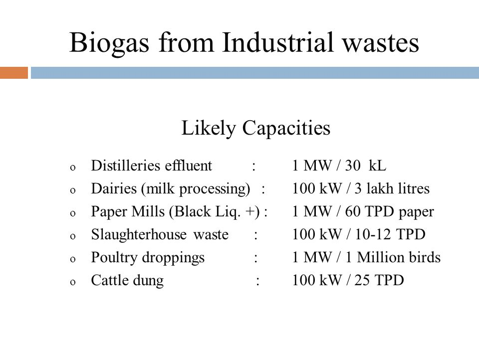 Biogas from Industrial wastes Likely Capacities o Distilleries effluent :1 MW / 30 kL o Dairies (milk processing) :100 kW / 3 lakh litres o Paper Mills (Black Liq.