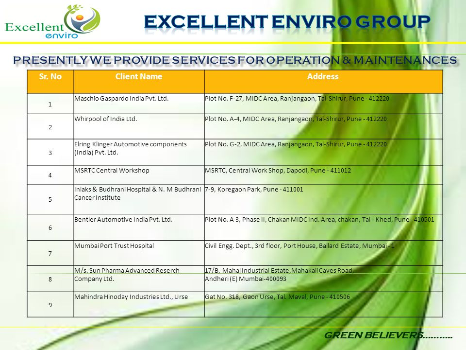 GREEN BELIEVERS……….. Sr. NoClient NameAddress 1 Maschio Gaspardo India Pvt. Ltd.Plot No. F-27, MIDC Area, Ranjangaon, Tal-Shirur, Pune - 412220 2 Whir