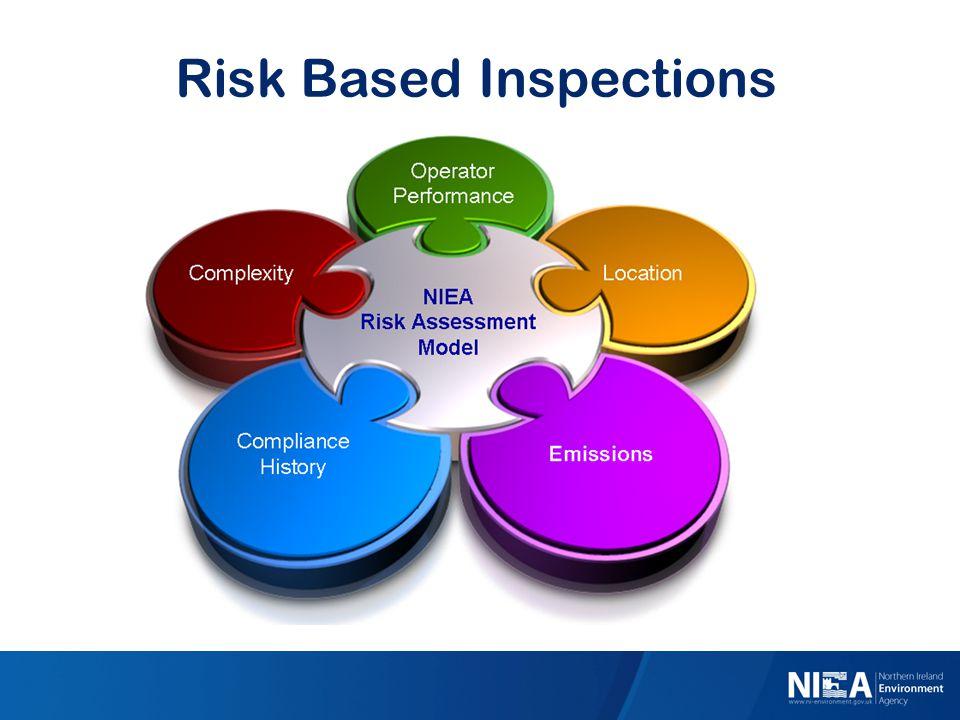 Risk Based Inspections