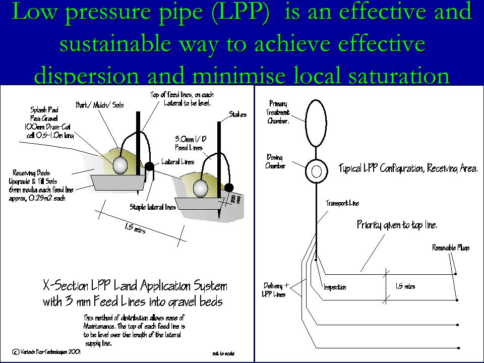 Low pressure pipe (LPP) is an effective and sustainable way to achieve effective dispersion and minimise local saturation