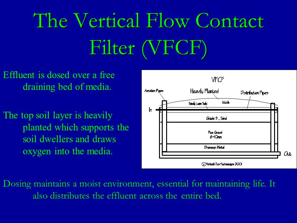 The Vertical Flow Contact Filter (VFCF) Dosing maintains a moist environment, essential for maintaining life.