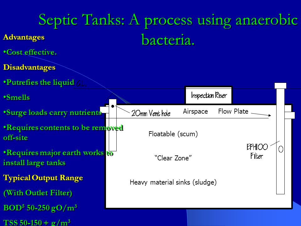 "Septic Tanks: A process using anaerobic bacteria. Floatable (scum) ""Clear Zone"" Heavy material sinks (sludge) Airspace Flow Plate Advantages Cost effe"