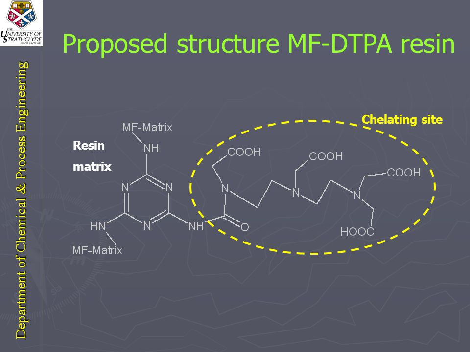 Chemistry of preparation (MF-DTPA) resin Department of Chemical & Process Engineering MF matrix formation DTPA anchoring (amide bond)
