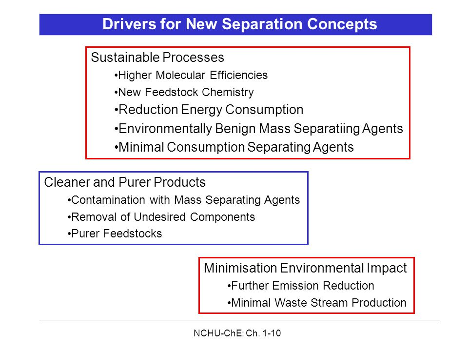 NCHU-ChE: Ch. 1-10 Drivers for New Separation Concepts Sustainable Processes Higher Molecular Efficiencies New Feedstock Chemistry Reduction Energy Co