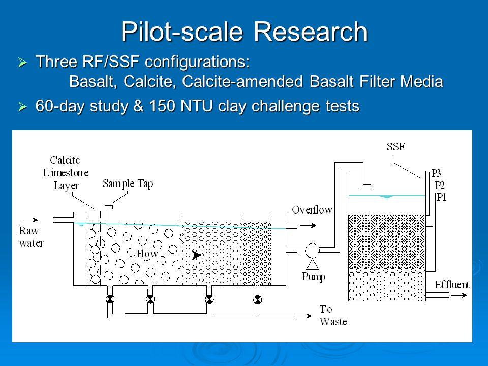 Pilot-scale Research  Three RF/SSF configurations: Basalt, Calcite, Calcite-amended Basalt Filter Media  60-day study & 150 NTU clay challenge tests