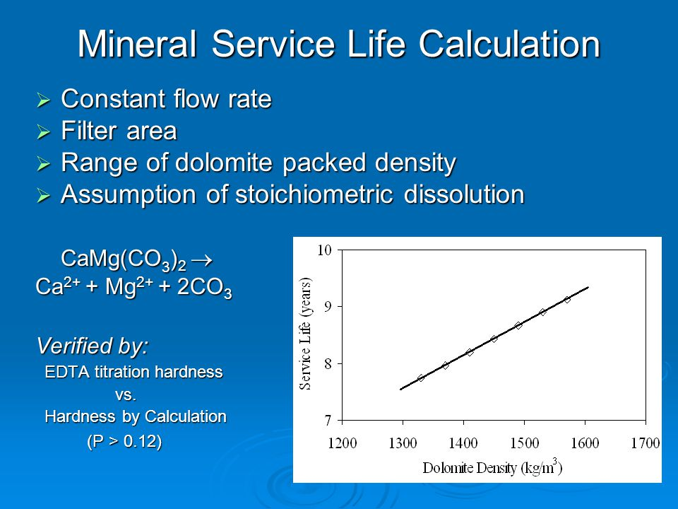 Mineral Service Life Calculation  Constant flow rate  Filter area  Range of dolomite packed density  Assumption of stoichiometric dissolution CaMg(CO 3 ) 2  Ca 2+ + Mg 2+ + 2CO 3 Verified by: EDTA titration hardness EDTA titration hardness vs.