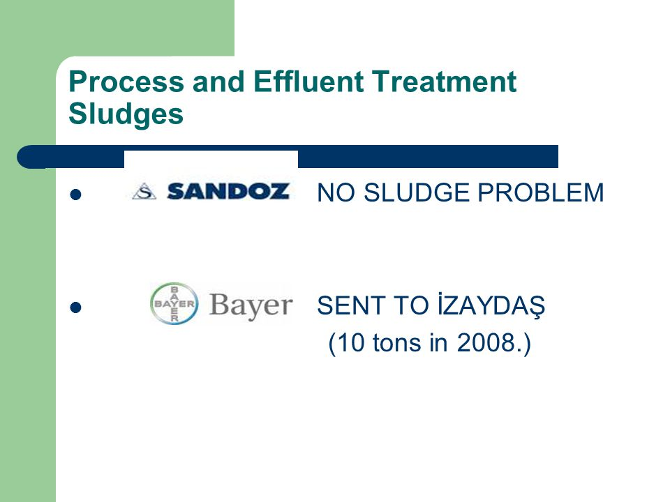 Process and Effluent Treatment Sludges NO SLUDGE PROBLEM SENT TO İZAYDAŞ (10 tons in 2008.)