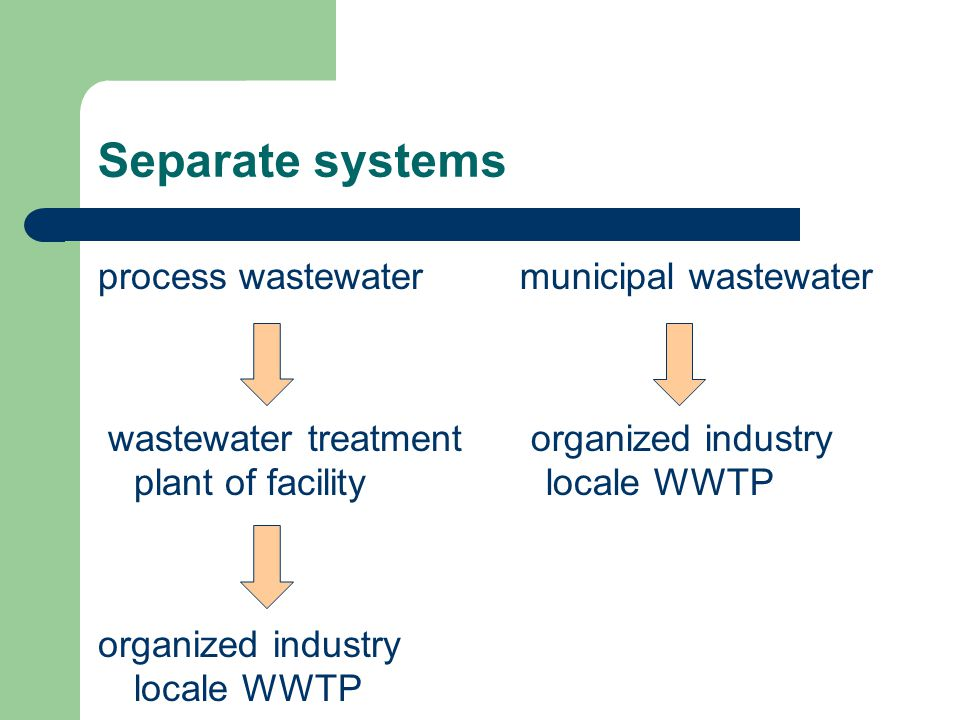 Separate systems process wastewater wastewater treatment plant of facility organized industry locale WWTP municipal wastewater organized industry locale WWTP