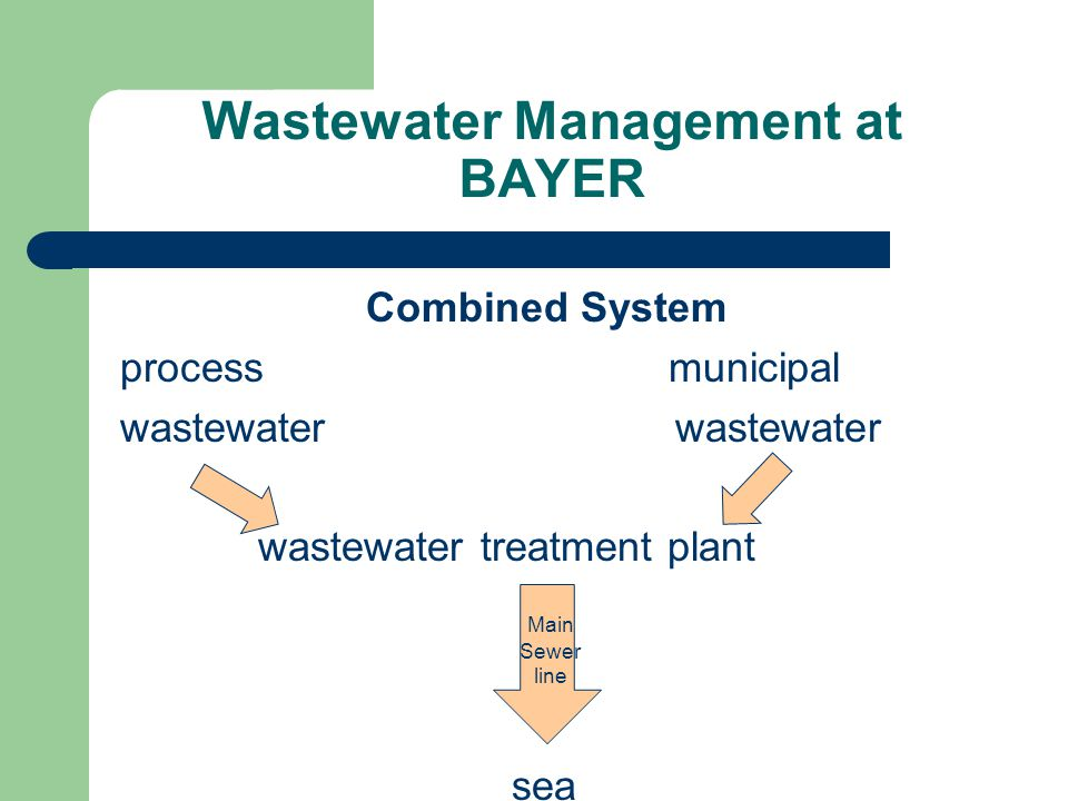 Wastewater Management at BAYER Combined System process municipal wastewater wastewater wastewater treatment plant sea Main Sewer line