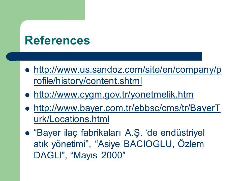 References http://www.us.sandoz.com/site/en/company/p rofile/history/content.shtml http://www.us.sandoz.com/site/en/company/p rofile/history/content.shtml http://www.cygm.gov.tr/yonetmelik.htm http://www.bayer.com.tr/ebbsc/cms/tr/BayerT urk/Locations.html http://www.bayer.com.tr/ebbsc/cms/tr/BayerT urk/Locations.html Bayer ilaç fabrikaları A.Ş.