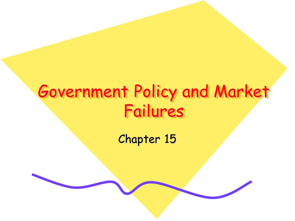 Introduction Should the government intervene in the market.