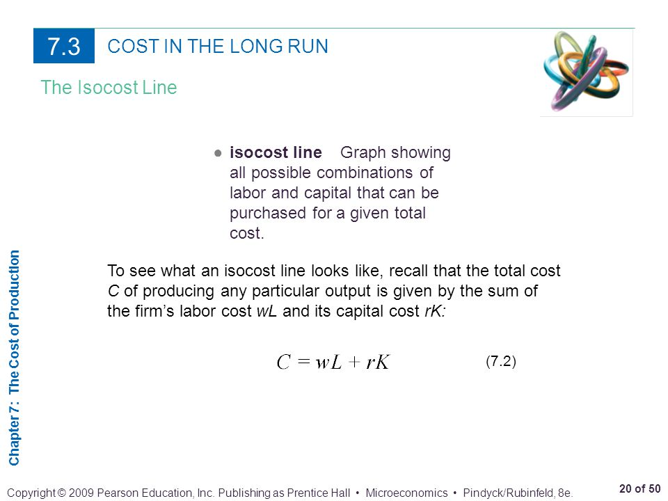 Chapter 7: The Cost of Production 20 of 50 Copyright © 2009 Pearson Education, Inc. Publishing as Prentice Hall Microeconomics Pindyck/Rubinfeld, 8e.