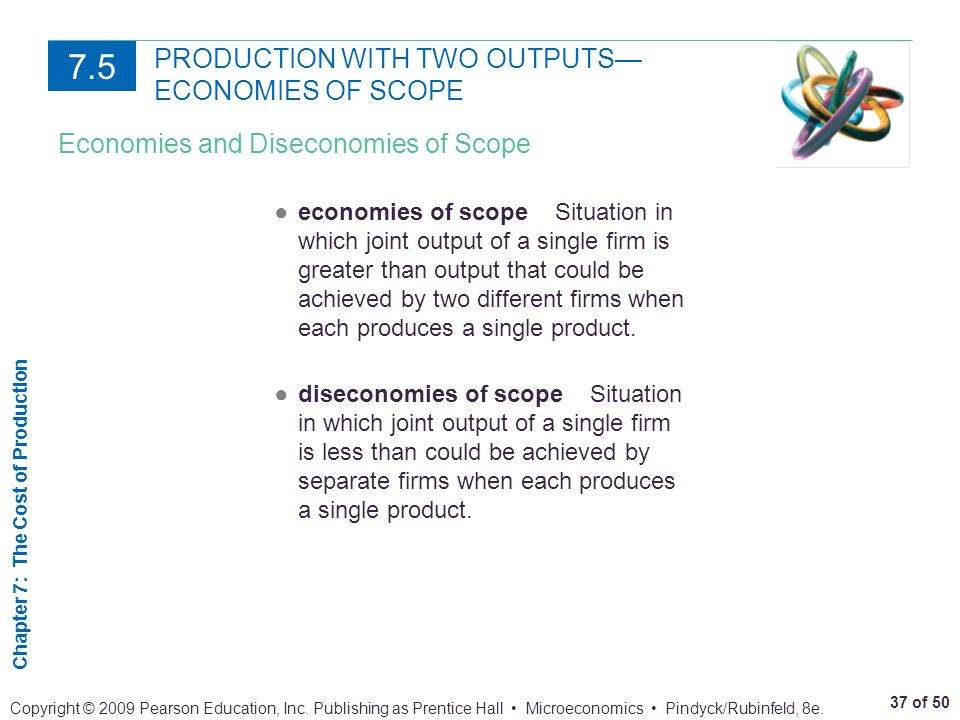 Chapter 7: The Cost of Production 37 of 50 Copyright © 2009 Pearson Education, Inc. Publishing as Prentice Hall Microeconomics Pindyck/Rubinfeld, 8e.