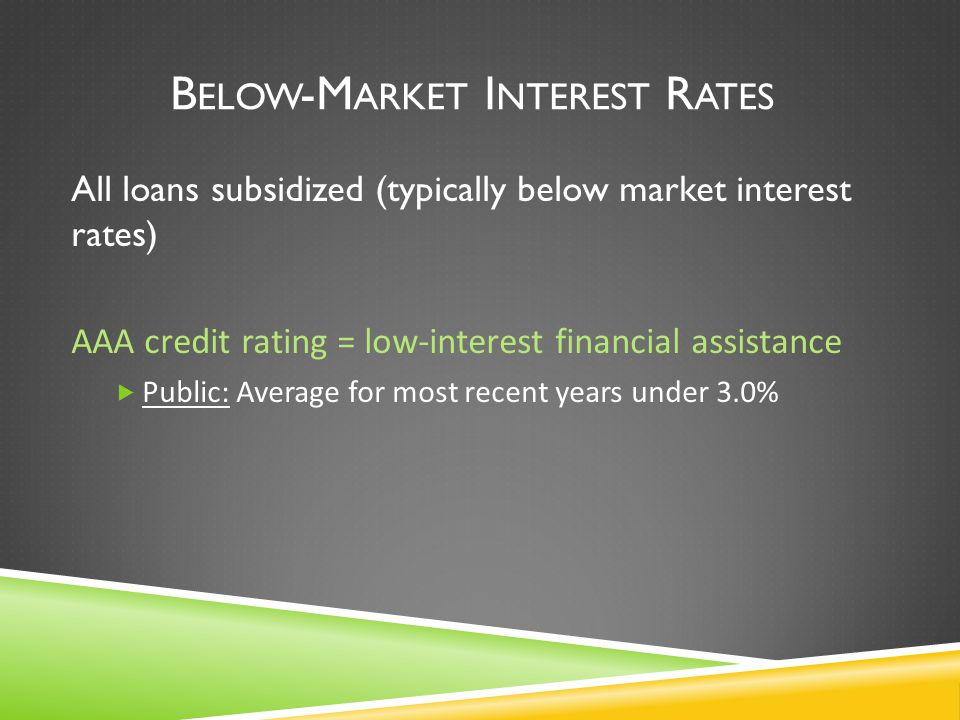 All loans subsidized (typically below market interest rates) AAA credit rating = low-interest financial assistance  Public: Average for most recent years under 3.0% B ELOW -M ARKET I NTEREST R ATES