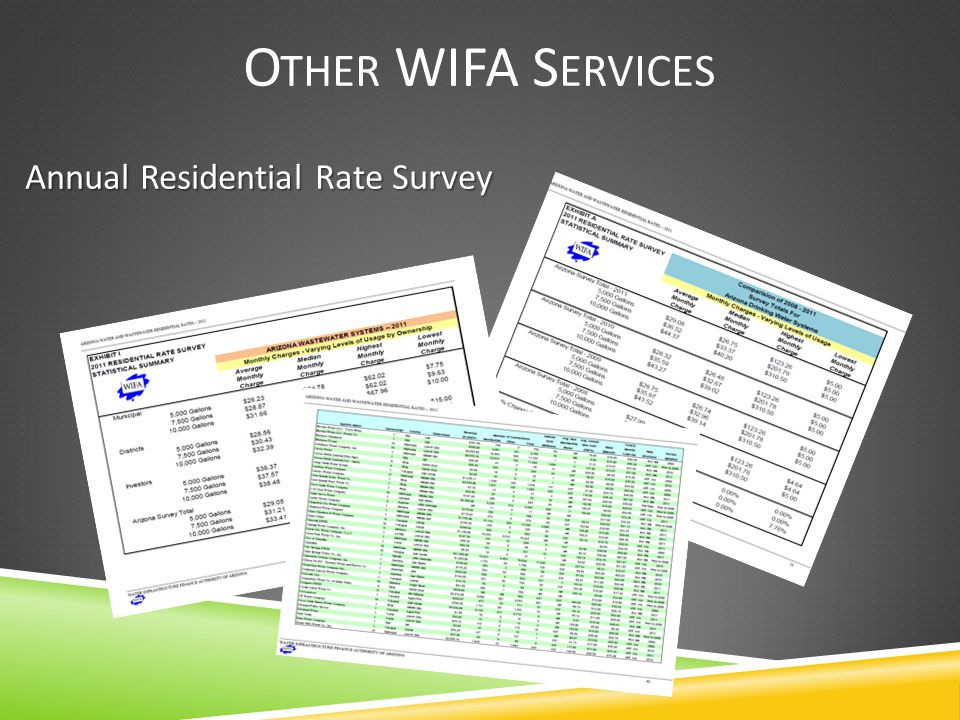 Annual Residential Rate Survey O THER WIFA S ERVICES