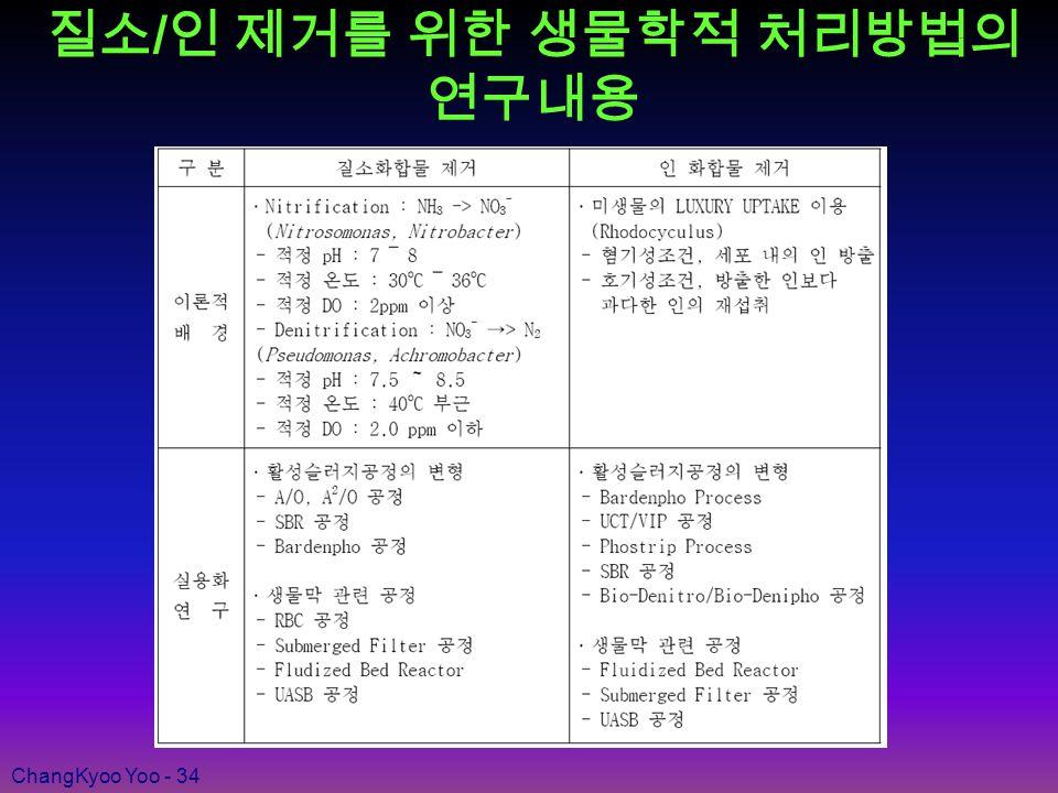 ChangKyoo Yoo - 34 질소 / 인 제거를 위한 생물학적 처리방법의 연구내용