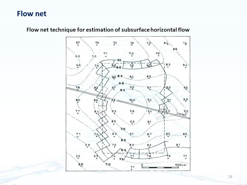 Flow net Flow net technique for estimation of subsurface horizontal flow 14