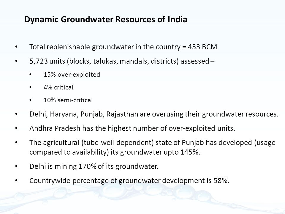Dynamic Groundwater Resources of India Total replenishable groundwater in the country = 433 BCM 5,723 units (blocks, talukas, mandals, districts) assessed – 15% over-exploited 4% critical 10% semi-critical Delhi, Haryana, Punjab, Rajasthan are overusing their groundwater resources.