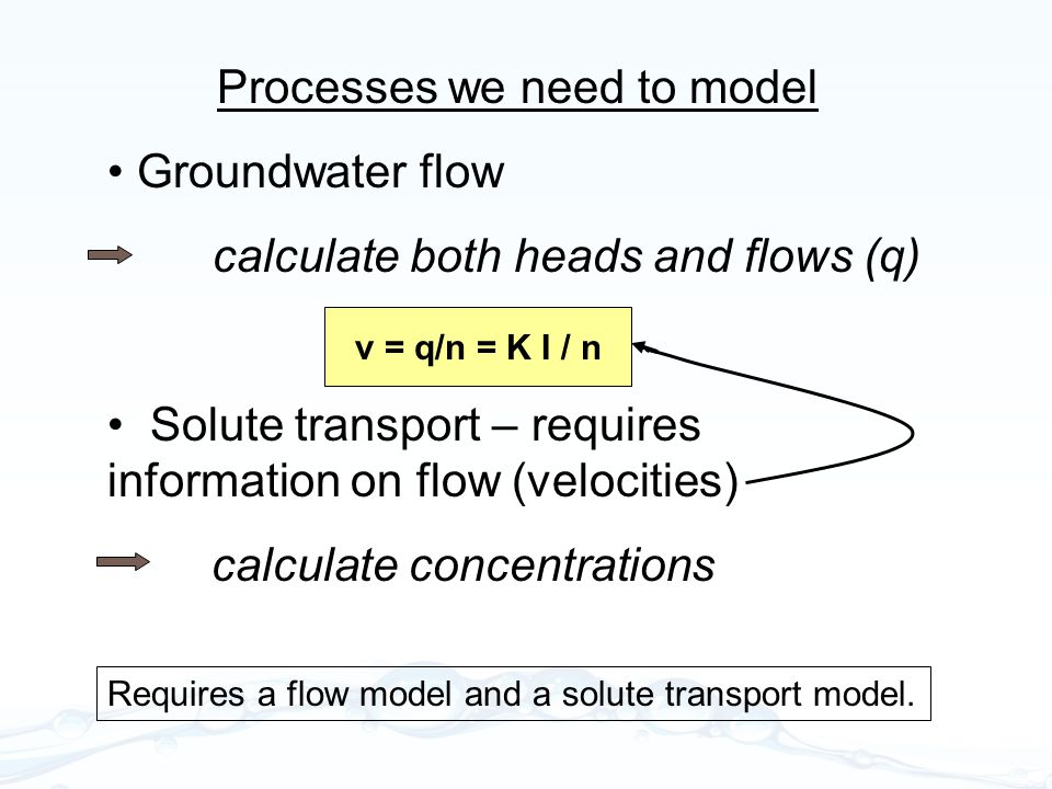 Processes we need to model Groundwater flow calculate both heads and flows (q) Solute transport – requires information on flow (velocities) calculate concentrations v = q/n = K I / n Requires a flow model and a solute transport model.