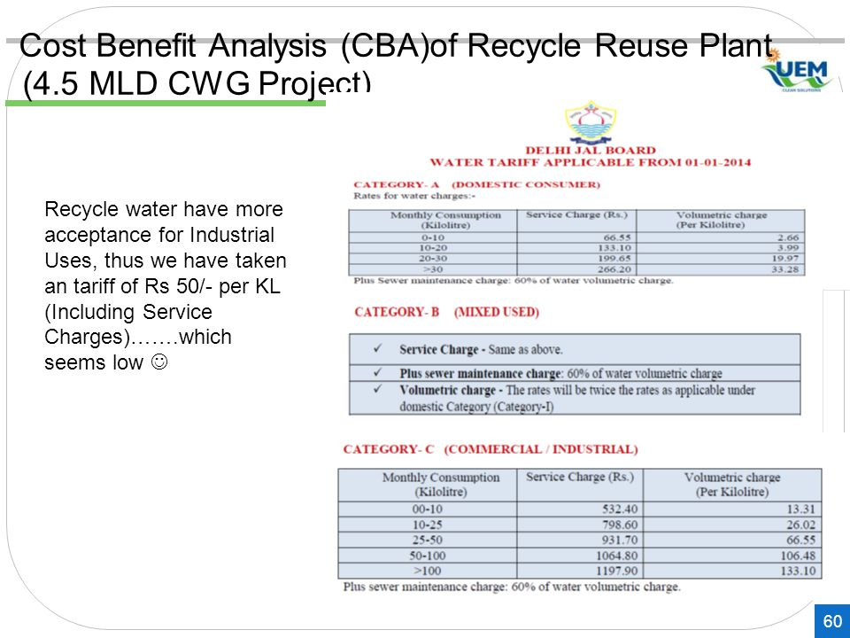 Cost Benefit Analysis (CBA)of Recycle Reuse Plant (4.5 MLD CWG Project) 60 Recycle water have more acceptance for Industrial Uses, thus we have taken an tariff of Rs 50/- per KL (Including Service Charges)…….which seems low