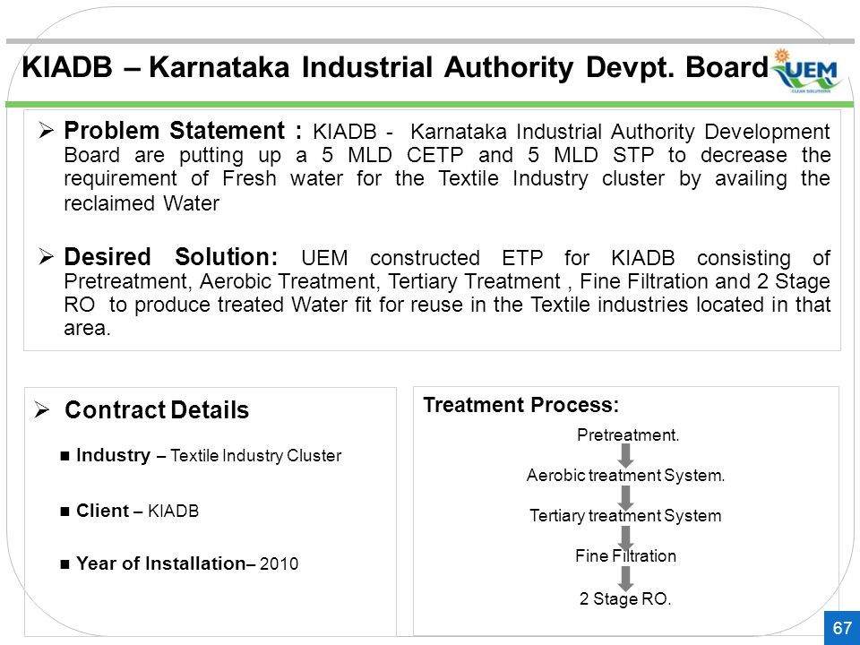 KIADB – Karnataka Industrial Authority Devpt.