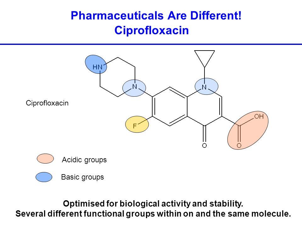 Pharmaceuticals Are Different.