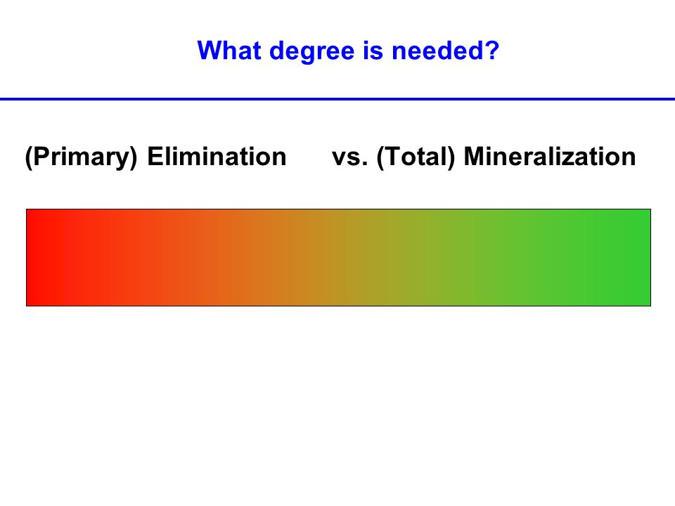 (Primary) Elimination vs. (Total) Mineralization What degree is needed