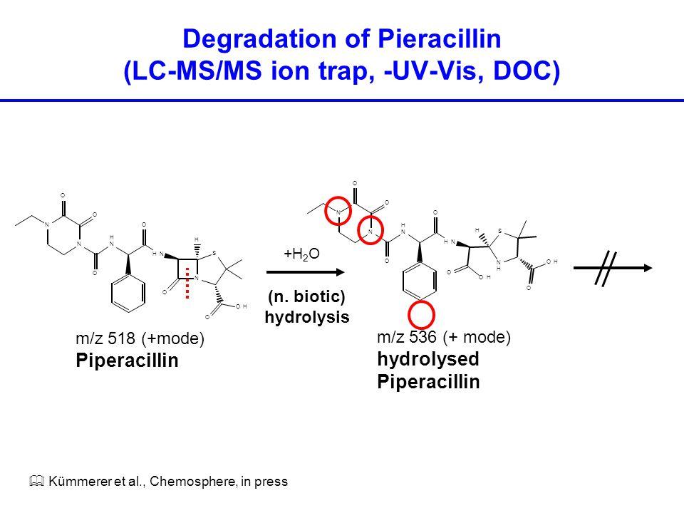 m/z 518 (+mode) Piperacillin m/z 536 (+ mode) hydrolysed Piperacillin N S O OH H HN O O H N N O N O O N H S O OH H HN O H NN O N O O OH O (n.