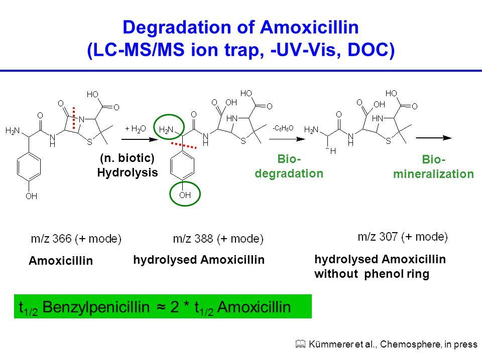 Amoxicillin hydrolysed Amoxicillin without phenol ring Bio- degradation Bio- mineralization (n.