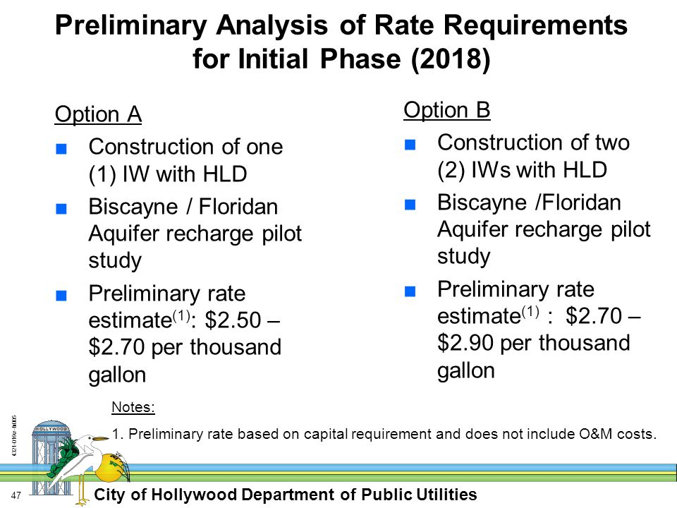 City of Hollywood Department of Public Utilities w-fn Preliminary Analysis of Rate Requirements for Initial Phase (2018) Option A ■Construction of one (1) IW with HLD ■Biscayne / Floridan Aquifer recharge pilot study ■Preliminary rate estimate (1) : $2.50 – $2.70 per thousand gallon Option B ■Construction of two (2) IWs with HLD ■Biscayne /Floridan Aquifer recharge pilot study ■Preliminary rate estimate (1) : $2.70 – $2.90 per thousand gallon Notes: 1.