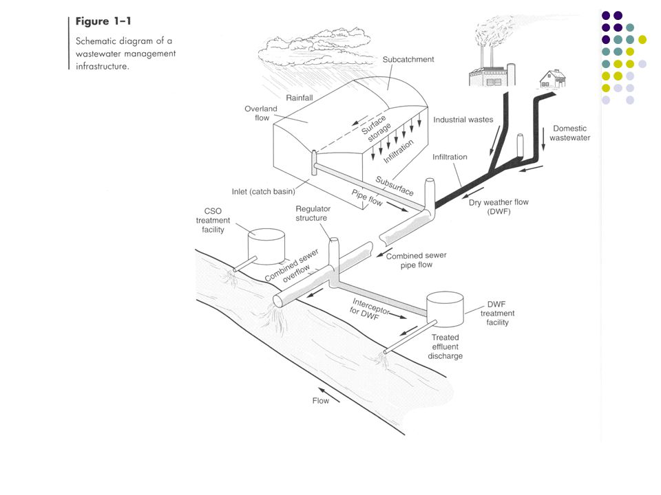 http://toxics.usgs.gov/highlights/tracing_wastewater.html