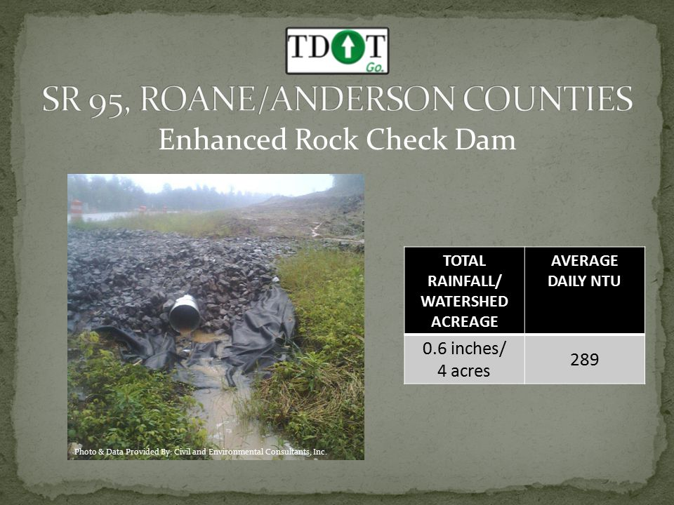 Enhanced Rock Check Dam TOTAL RAINFALL/ WATERSHED ACREAGE AVERAGE DAILY NTU 0.6 inches/ 4 acres 289 Photo & Data Provided By: Civil and Environmental Consultants, Inc.