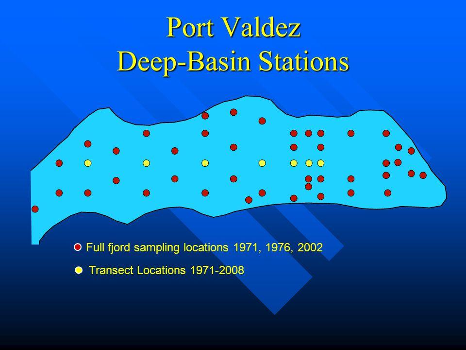 Port Valdez Deep-Basin Stations Transect Locations 1971-2008 Full fjord sampling locations 1971, 1976, 2002