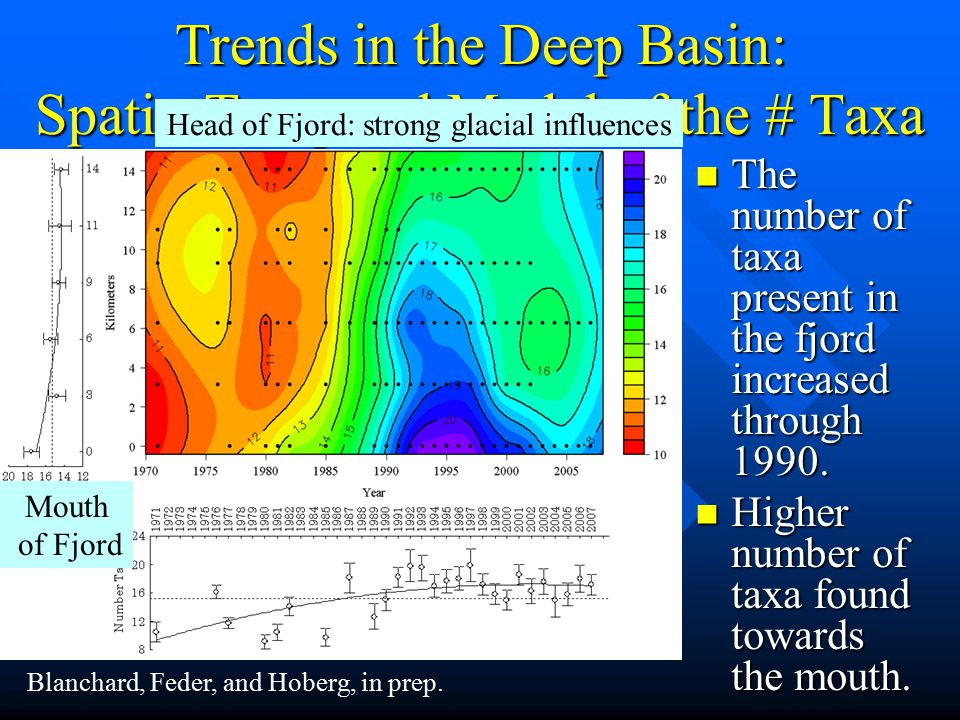 Trends in the Deep Basin: Spatio-Temporal Model of Abundance Variable but increasing abundance over time.