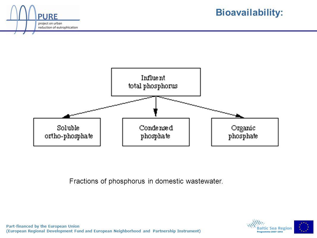 Part-financed by the European Union (European Regional Development Fund and European Neighborhood and Partnership Instrument) Bioavailability: Fractio