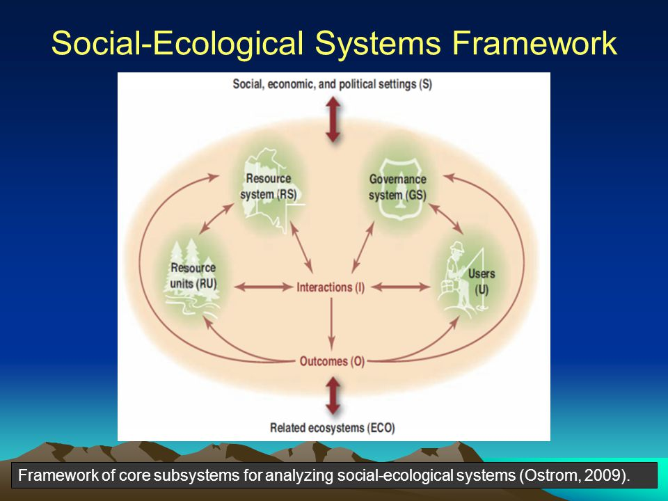 Resilience in Social-Ecological Systems Resilience is the capacity of a complex system to remain within a regime in the face of external perturbations and /or internal change (Holling, 1973, as cited in Garmestani and Benson, 2013) Ecosystem Perspective Health and functioning of resource ecosystem Economic Perspective Business/Industry built around resource management or extraction Social-cultural Perspective Community importance and cultural heritage based in resource
