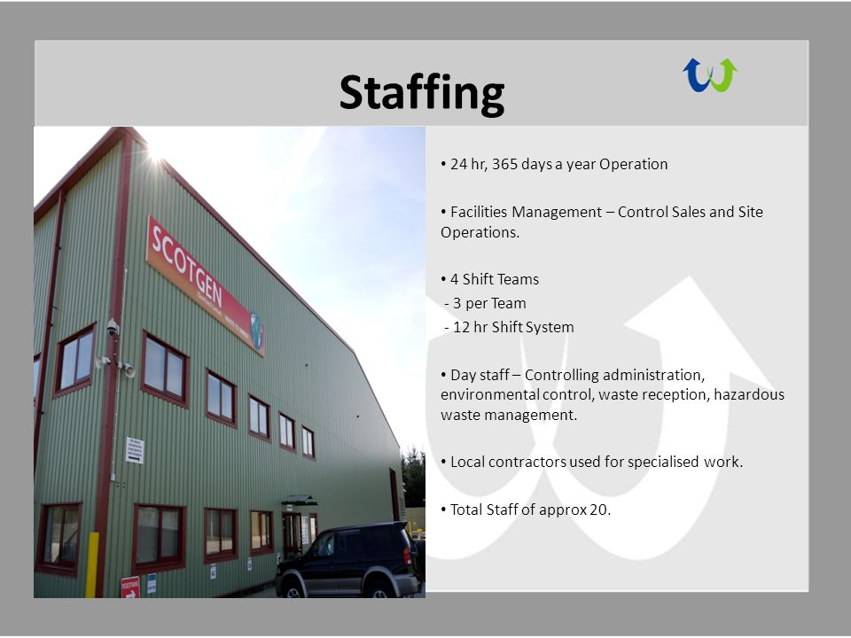 Staffing 24 hr, 365 days a year Operation Facilities Management – Control Sales and Site Operations.