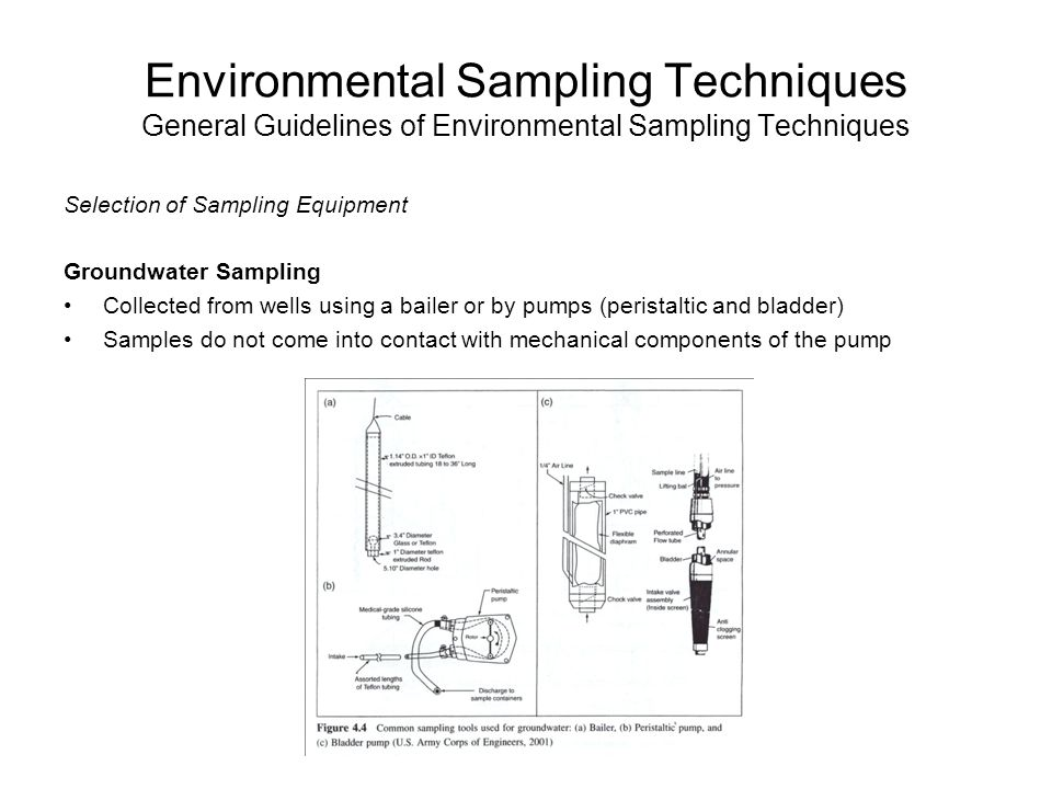 Environmental Sampling Techniques General Guidelines of Environmental Sampling Techniques Selection of Sampling Equipment Groundwater Sampling Collect