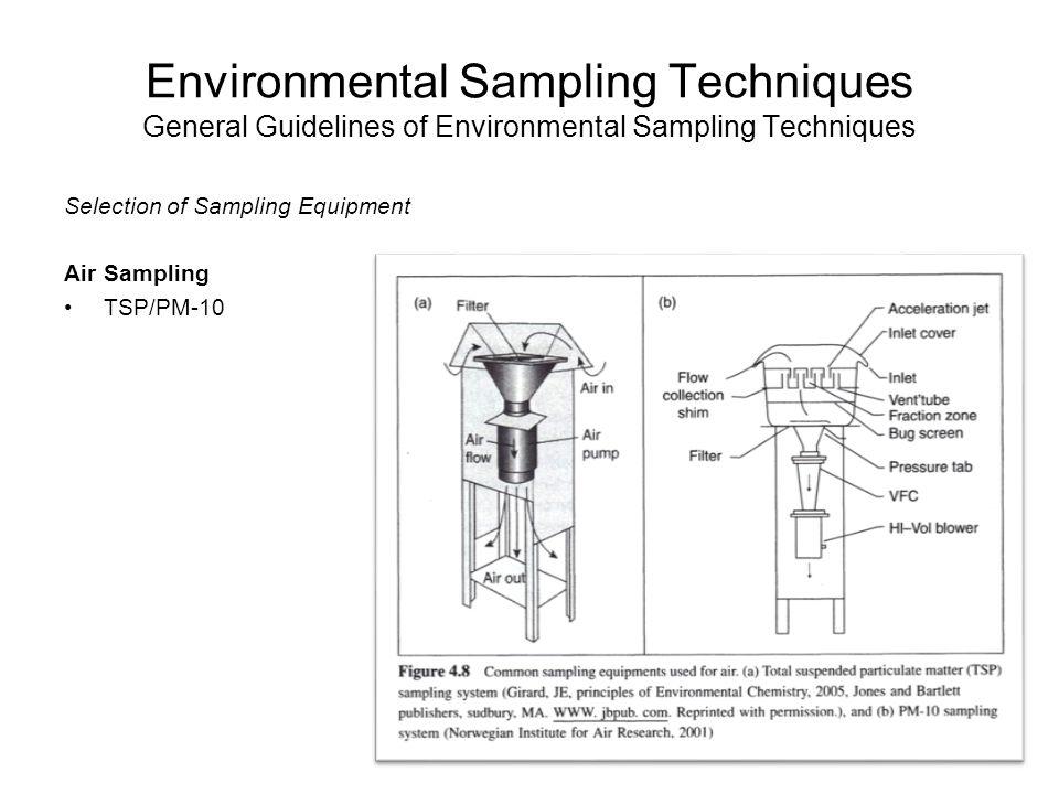 Environmental Sampling Techniques General Guidelines of Environmental Sampling Techniques Selection of Sampling Equipment Air Sampling TSP/PM-10
